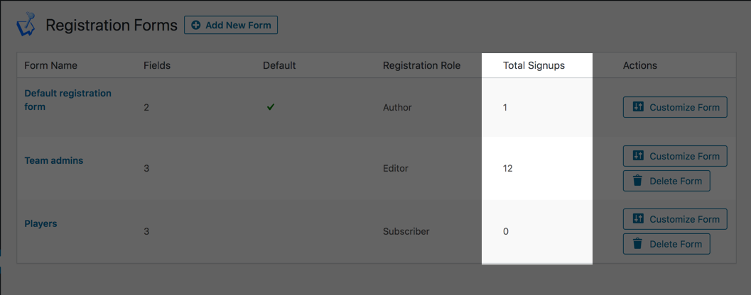Registration Form Statistics screenshot